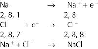 3 Jenis Ikatan Kimia dan sifat-sifatnya
