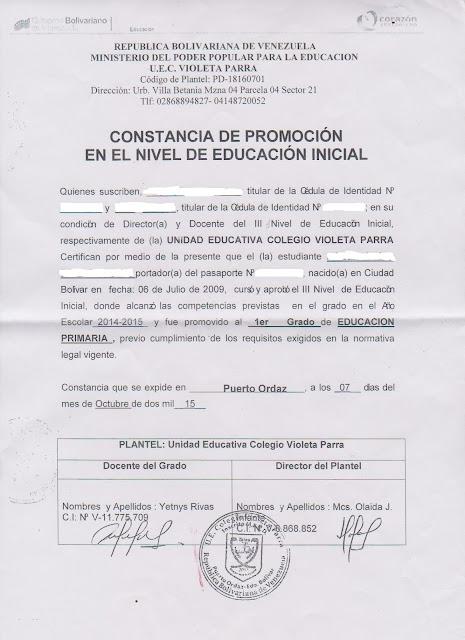 Tr mites y recomendaciones para vivir y trabajar en ecuador for Ministerio del interior pasaporte telefono