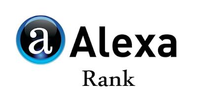 Cara Gratis Claim/Verifikasi/Memasukkan Blog Ke Situs Alexa Terbaru 2016 logo