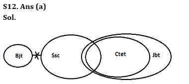 Reasoning Quiz for SBI Clerk Prelims_100.1
