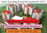 State Housing Board Recruitment –Junior Project Engineer & Assistant Project Engineer