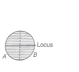 locus of a point as the mid point of parallel chord
