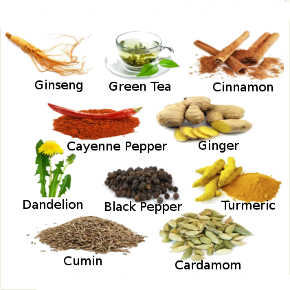 http://www.nhtips.com/2015/01/11-best-natural-herbs-and-foods-for.html
