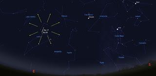 Calendario Mágico: Lluvia de Estrellas Leónidas