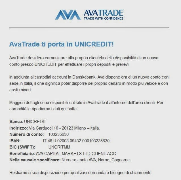 avatrade unicredit