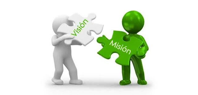 visi dan misi, contoh visi, contoh visi misi, pengertian visi misi.