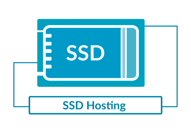 SSD Hosting, Web Hosting, Hosting Guides, Hosting Learning