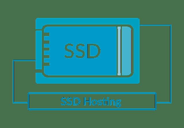 SSD Hosting, Web Hosting, Hosting Guides, Hosting Learning