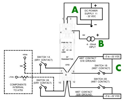 Creating Wireless Process Connections Is ABC Simple | The
