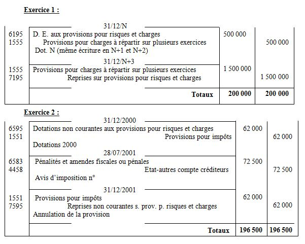 Provisions Pour Risques Et Charges Tp Ista Ofppt