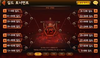 Guild Tournament start