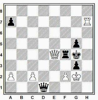 Posición de la partida de ajedrez Ivanov - Grigorov (URSS, 1987)