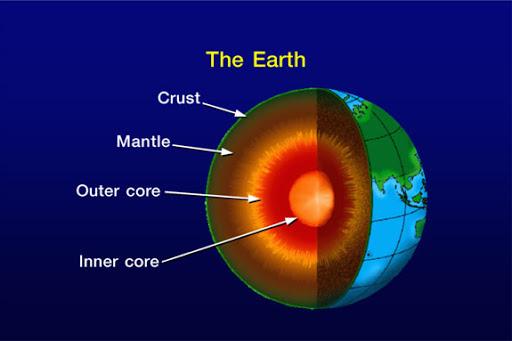 Apa yang ada di dalam bumi ?