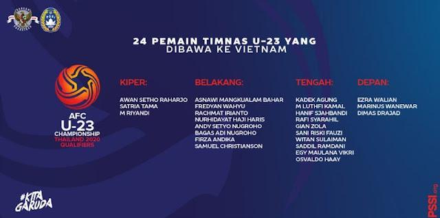Daftar Pemain Timnas U23