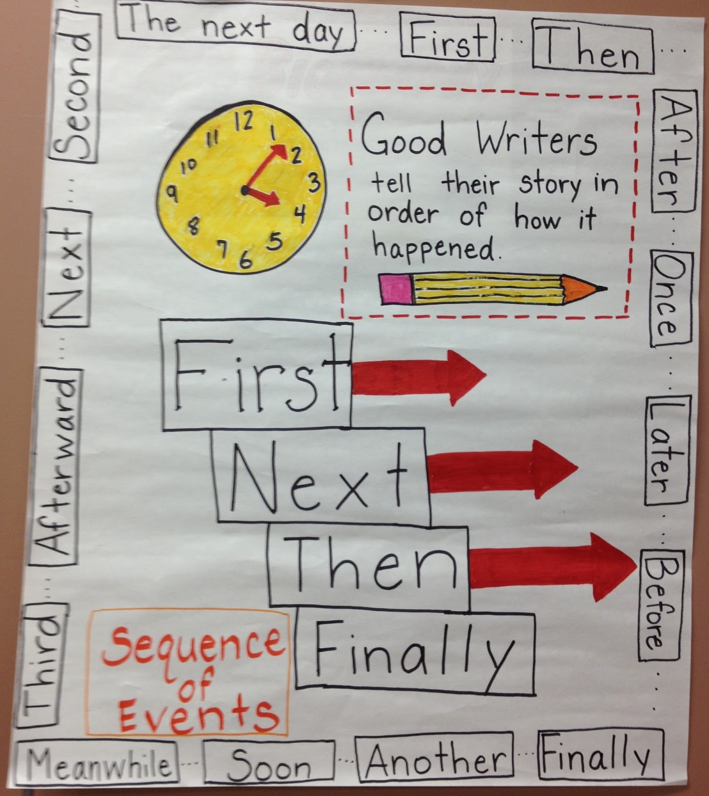 Sequence Paragraph