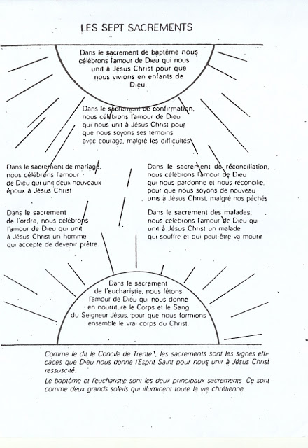 POUR MIEUX COMPRENDRE LES 7 SACREMENTS