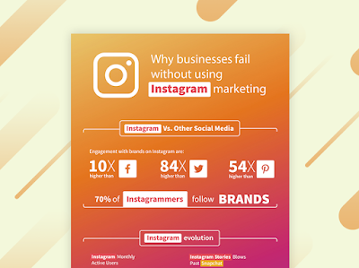 Tools Instagram Untuk Bisnis Auto Post Instagram GRATIS