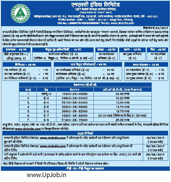 NLC India Latest Job Notification 2017 Posts  131