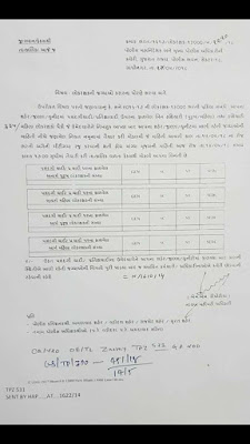 Breaking News : Gujarat Police Constable bharti latest news 2018 1