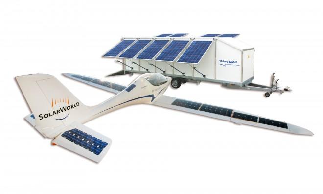 Peter Blakeborough's Blog: SOLAR-POWERED FLIGHT