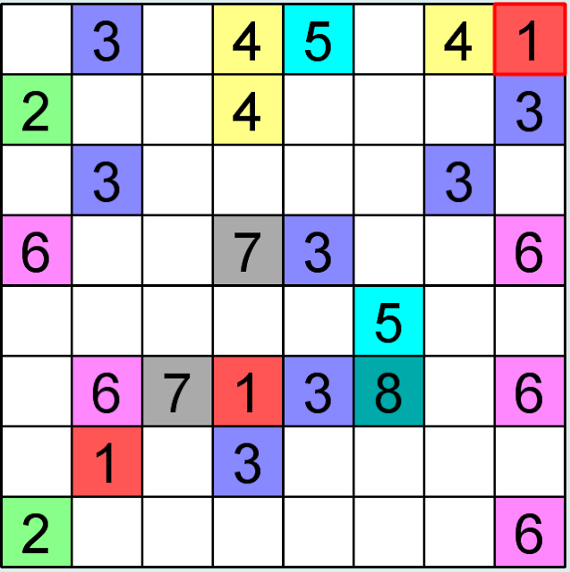 Fillomino Puzzle