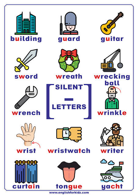 Silent letters in English - chart listing words with silent letters u, w, letter combinations ai, gue, ch
