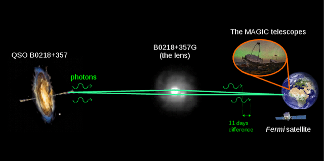 Detour via gravitational lens makes distant galaxy visible