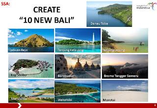 10 Kawasan Strategis Pariwisata Nasional Prioritas