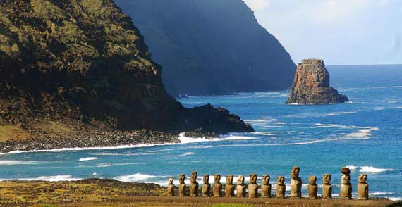 Easter Island (Rapa Nui in native language).