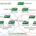 Introduction to Multiple spanning tree protocol-MST