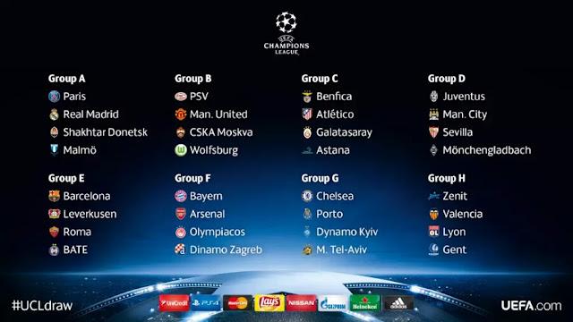 Confira os grupos da Champions League 2015/16