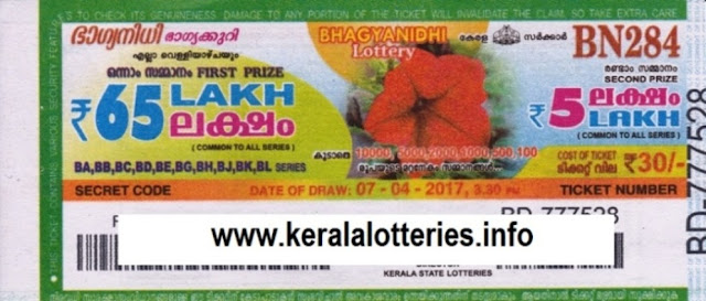 Kerala lottery result live of Bhagyanidhi (BN-173) on 30 January 2015