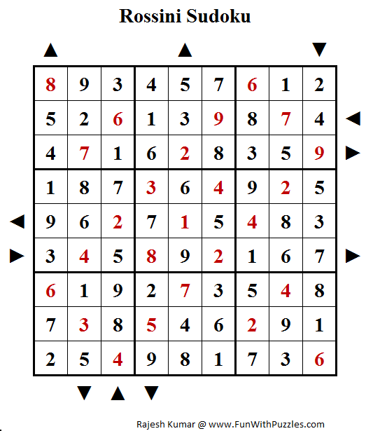 Rossini Sudoku (Fun With Sudoku #29) Puzzle Solution