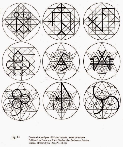 Sacred Geometry in Architecture