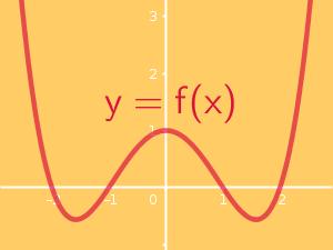Grafik Fungsi