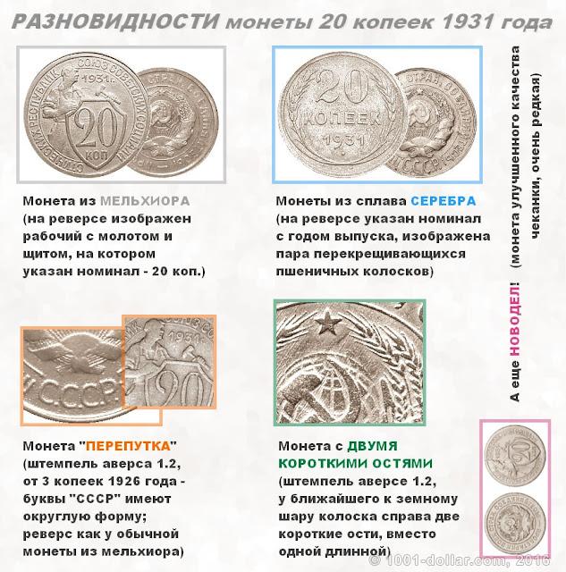 Разновидности 20 копеек 1931 года