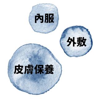 陳韋綸醫師: 類固醇藥膏成癮與戒斷反彈