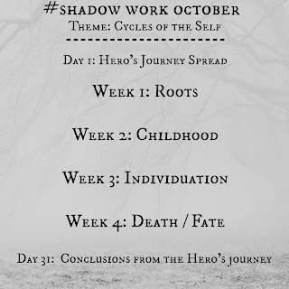 #ShadowWorkOctober: Cycles of the Self