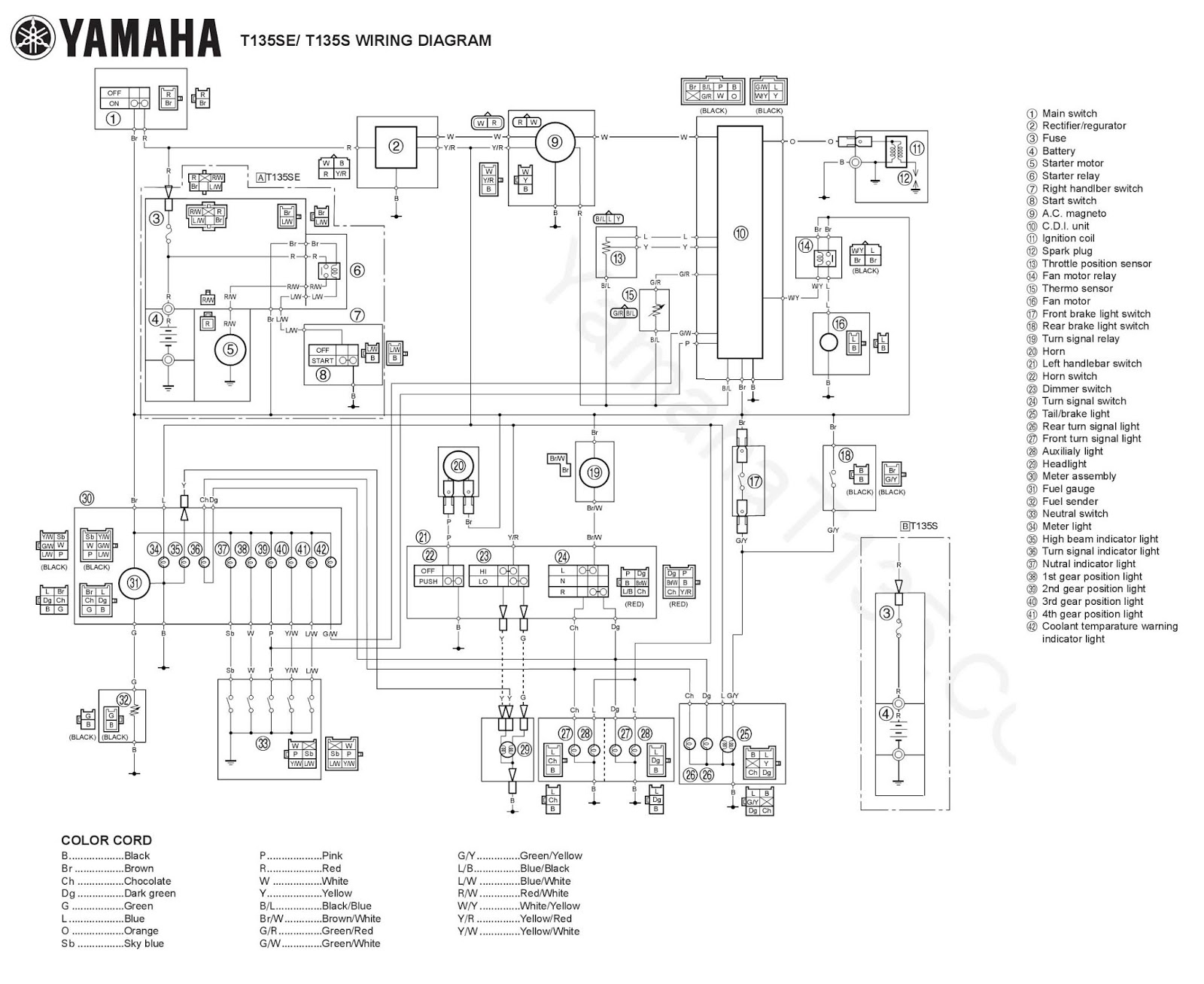 Wiring Harnes For Yamaha Motorcycle