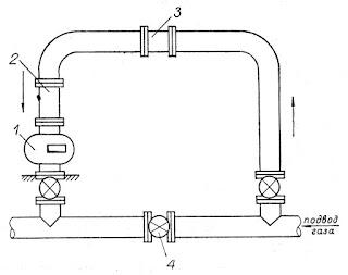 Схема подсоединения газосчетчика в сеть