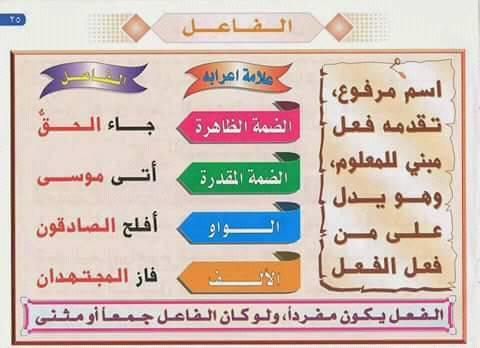 ملخصات مادة اللغة العربية السنة الثالثة ابتدائي الجيل الثاني
