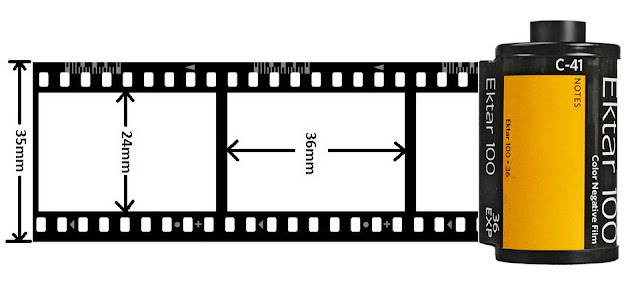 máy ảnh full frame là gì