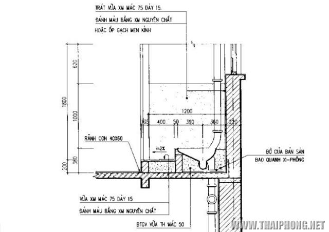 cấu tạo nhà vệ sinh sàn dương