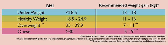 8d0d63ecd23 parim toitumine raseduse viiendal kuul » rackmindlasri.cf