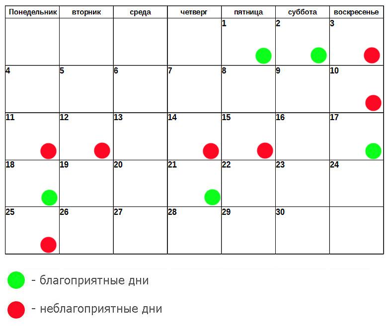 Лунный календарь похудения и диет сентябрь 2017