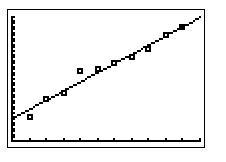 Math Rescue: Calculator Help: Statistics