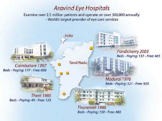 Arvind Eye Care Vision center, Papyrofix