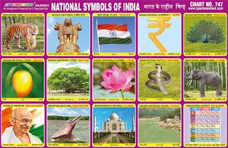 National Symbols of India Chart