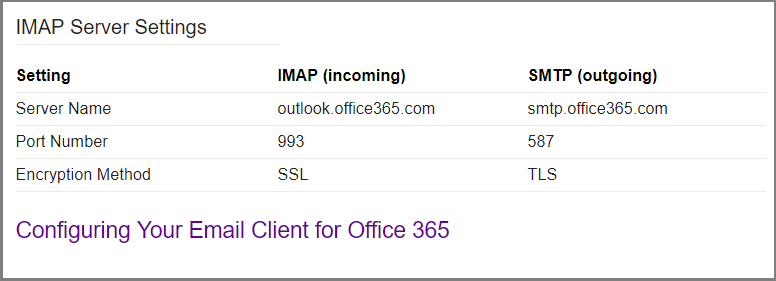SMTP Settings for Outlook365 and Gmail - Angular, TypeScript