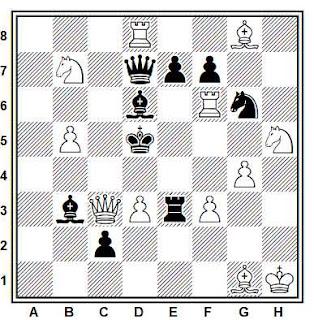 Problema de mate en 2 compuesto por Mark Adabashev (1º Premio, L'Italia Scacchistica 1934)